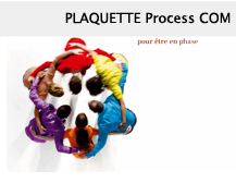 Plaquette commerciale Process CO